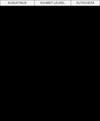 Schwabenverlag