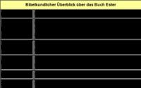 Tabelle: Bibelkundlicher Überblick über das Buch Ester.