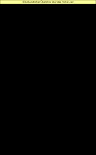 Tabelle: Bibelkundlicher Überblick über das Hohelied.
