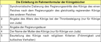 Tabelle 2: Die Einleitung im Rahmenformular der Königsbücher.