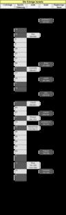 Tabelle 6: Die Könige Israels.