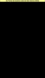 Tabelle: Die Themen der einzelnen Lieder der Oden Salomos (OdSal).