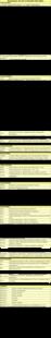 Tabelle 2: Pseudepigraphe Schriften unterteilt nach Sachgruppen, die sich um dieselbe Figur bilden.