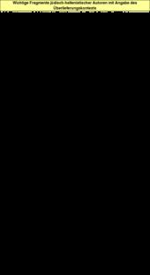 Tabelle 3: Wichtige Fragmente jüdisch-hellenistischer Autoren mit Angabe des Überlieferungskontexts.