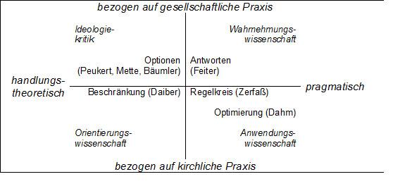 Lexikon :: bibelwissenschaft.de