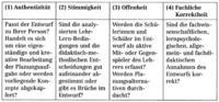 Abb. 1 Gütekriterien für einen Unterrichtsentwurf (Meyer, 2012, 127)