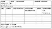 Abb. 2 *Beispiel für ein Artikulationsschema (vgl. Zimmermann, 2015, 137)*