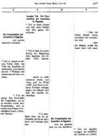 Abb. 2 Ausschnitt aus Otto Eißfeldt, Hexateuch-Synopse (1923), S. 107* (Exodus 1,6ff).