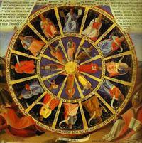 Abb. 2 Ezechiels Vision eines Rades mit 8 Aposteln und 12 Propheten (Fra Angelico; ca. 1450).