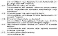 Aus: Sekretariat der Deutschen Bischofskonferenz (Hg.), Kirchliche Anforderungen an die Modularisierung des Studiums der Katholischen Theologie (Theologisches Vollstudium) im Rahmen des Bologna-Prozesses, Die deutschen Bischöfe 105, Bonn 2006, 8