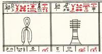Aus: R. Lepsius, Das Todtenbuch der Ägypter nach dem hieroglyphischen Papyrus in Turin, Leipzig 1842, Taf. LXXV
