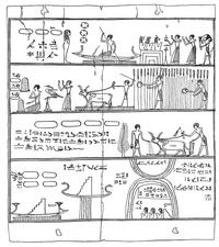 Aus: Ch.H.S. Davis, The Egyptian Book of the Dead. The most Ancient and the most Important of the Extant Religious Texts of Ancient Egypt, New York / London 1894, Taf. XVI