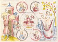 Abb. 10 Jona als Typos der Auferstehung und Simson, der die Tore von Gaza sprengt wie Christus die der Hölle (Biblia pauperum; Codex Palatinus Latinus 871, fol. 16r; 15. Jh.).
