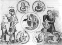 Abb. 7 Simson besiegt den Löwen, Christus den Teufel (Biblia pauperum; Codex Palatinus Latinus 871, fol. 15v).