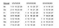 Abb. 4 Übersicht zum Aufbau des 364-Tage-Sabbatkalenders.