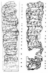 Aus: O. Keel / Chr. Uehlinger, Götter, Göttinnen und Gottessymbole (QD 134), Freiburg, 5. Aufl. 2001, Abb. 354a+b; © Stiftung BIBEL+ORIENT, Freiburg / Schweiz