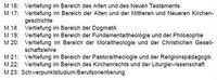 Aus: Sekretariat der Deutschen Bischofskonferenz (Hg.), Kirchliche Anforderungen an die Modularisierung des Studiums der Katholischen Theologie (Theologisches Vollstudium) im Rahmen des Bologna-Prozesses, Die deutschen Bischöfe 105, Bonn 2006, 9
