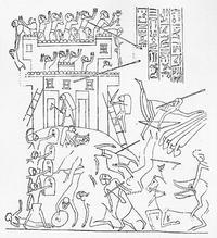Aus: W. Wreszinski, Atlas zur ägyptischen Kulturgeschichte, II. Teil, Leipzig 1935, Taf. 58