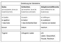 Grafik: Petra von Gemünden.